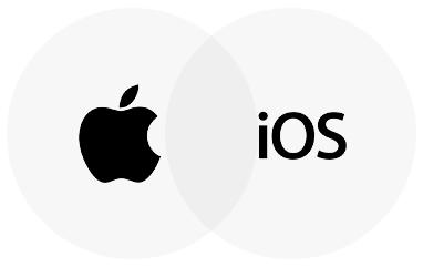 IOS mobile app development company Dammam